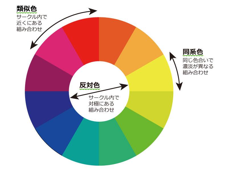 色の組み合わせパターン