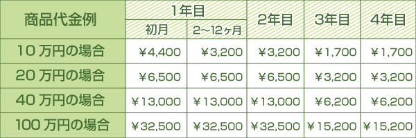 レンタル料img_sp_01-1