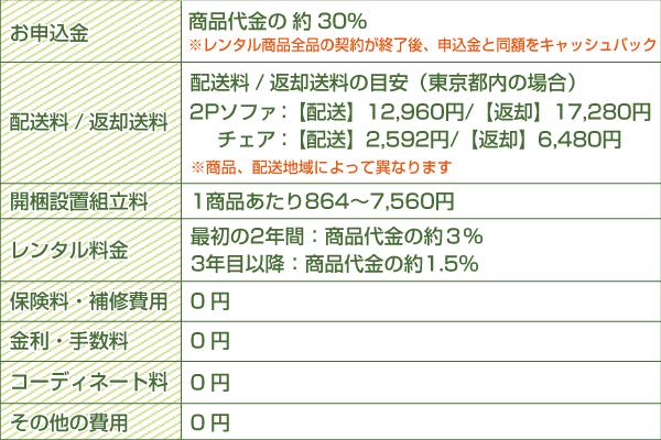 申込時の費用img_sp_01-2